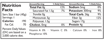 Nutritional Information for the same Blueberry Muffin Larabar with ingredients:Dates, cashews, unsweetened blueberries, blueberry juice concentrate, lemon juice concentrate, vanilla extract.