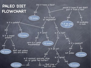 When in doubt flow chart it out!